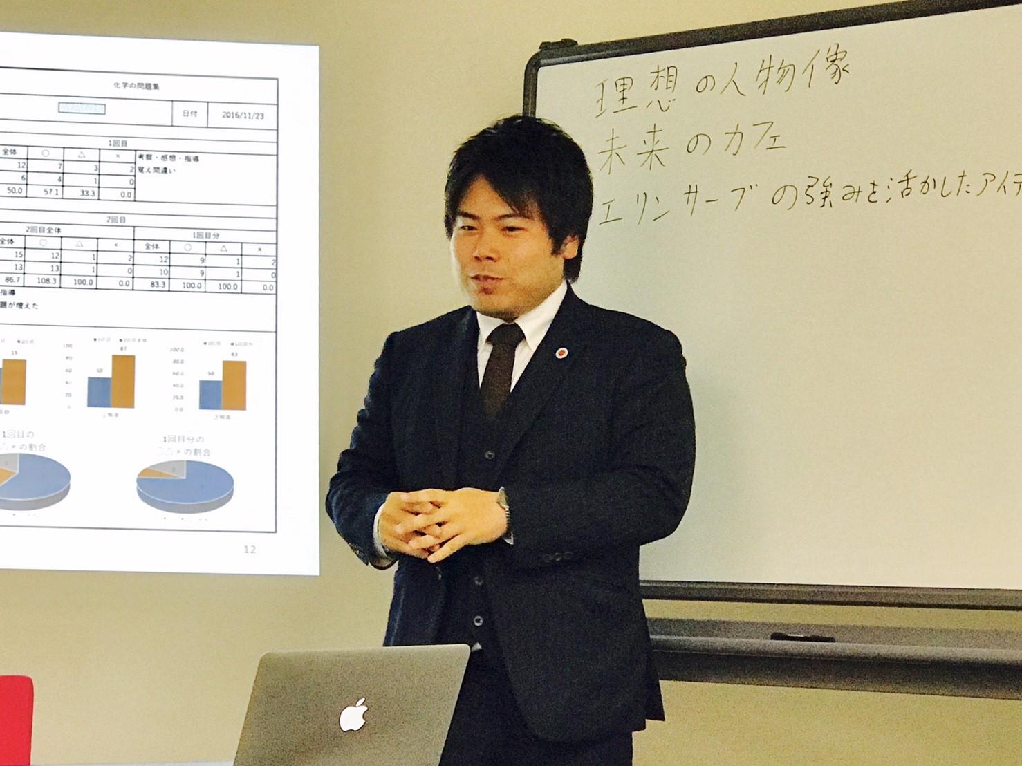 レンタルオフィス エリンサーブ神戸 ビジネス創造交流会 ゼロイチ発想法でコラボレーション!