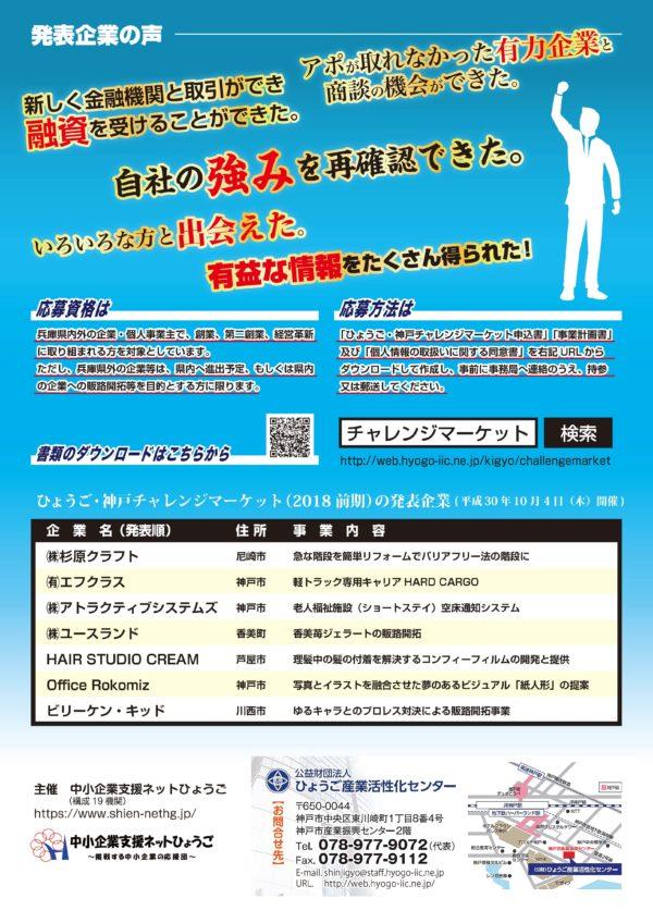 ひょうごチャレンジマーケット_2